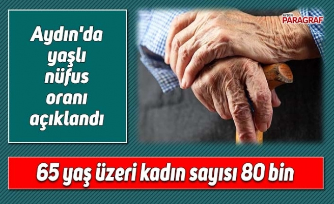 Aydın'da yaşlı nüfus oranı açıklandı