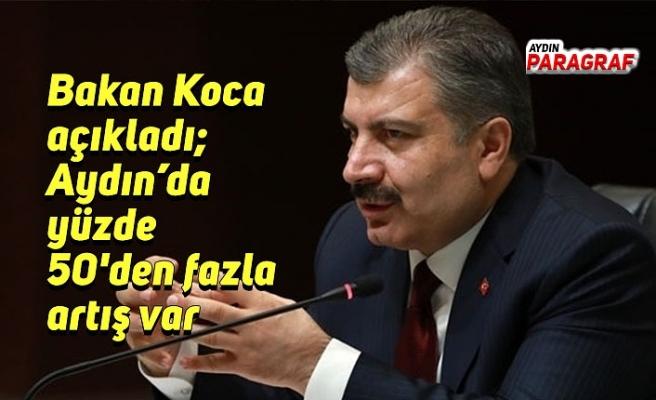 Bakan Koca açıkladı; Aydın'da yüzde 50'den fazla artış var