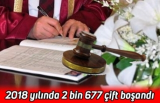 2018 yılında 2 bin 677 çift boşandı