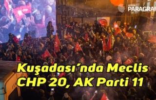 Kuşadası'nda CHP 20, AK Parti 11 belediye meclis...