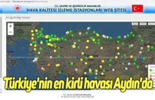 Türkiye'nin en kirli havası Aydın'da