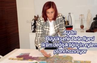 Aydın Büyükşehir Belediyesi iklim değişikliği...