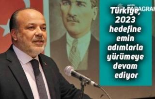 Türkiye, 2023 hedefine emin adımlarla yürümeye...