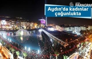 Aydın'da kadınlar çoğunlukta