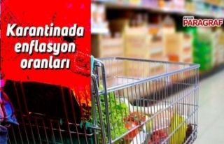 Mart ayı  enflasyon oranları açıklandı