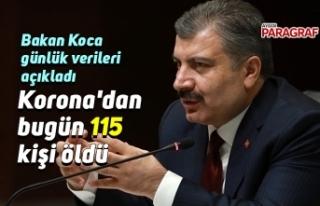 Korona'dan bugün 115 kişi öldü