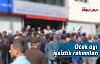 Ocak ayı işsizlik rakamları