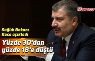 Sağlık Bakanı açıkladı; yüzde 30'dan yüzde...