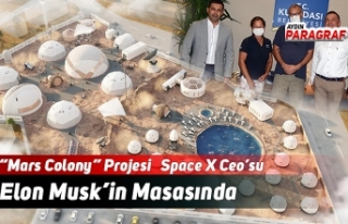"""Mars Colony"" Projesi Space X Ceo'su Elon Musk'in..."