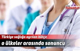 Türkiye sağlığa ayrılan bütçe o ülkeler arasında...