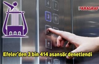 Efeler'den bir yılda 3 bin 414 asansör denetlendi