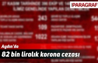 Aydın'da 82 bin liralık korona cezası