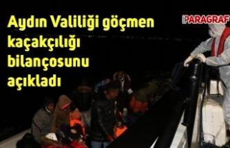 Aydın Valiliği göçmen kaçakçılığı bilançosunu açıkladı